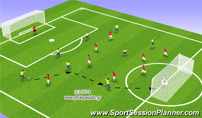Football/Soccer Session Plan Drill (Colour): ΠΑΙΧΝΙΔΙ ΚΑΤΟΧΗΣ
