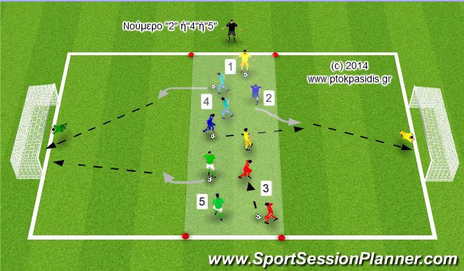 Football/Soccer Session Plan Drill (Colour): ΑΝΤΙΔΡΑΣΗ και ΤΕΛΕΙΩΜΑ