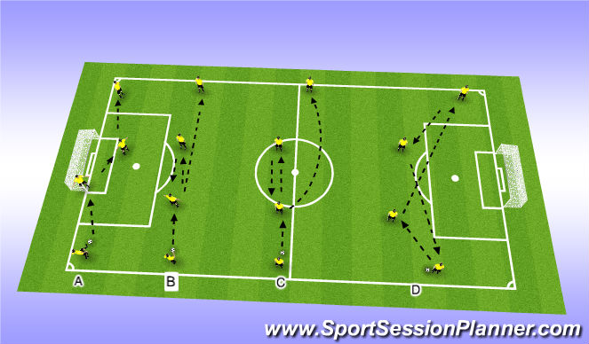 Football/Soccer Session Plan Drill (Colour): Functional horizontal patterns to switch