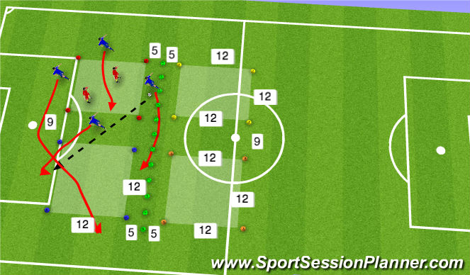 Football/Soccer Session Plan Drill (Colour): open with some 4v2 zone transfer