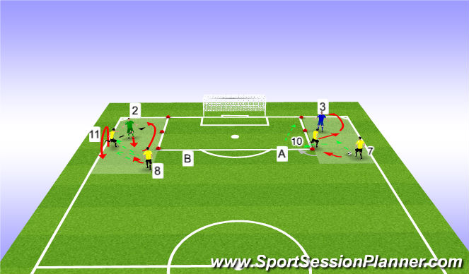 Football/Soccer Session Plan Drill (Colour): underlap/double give and go