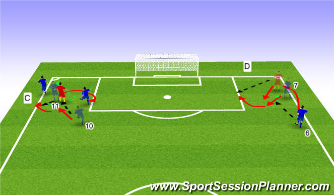 Football/Soccer Session Plan Drill (Colour): Inside Out