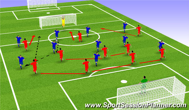 Football/Soccer Session Plan Drill (Colour): ΚΥΡΙΟ ΜΕΡΟΣ
