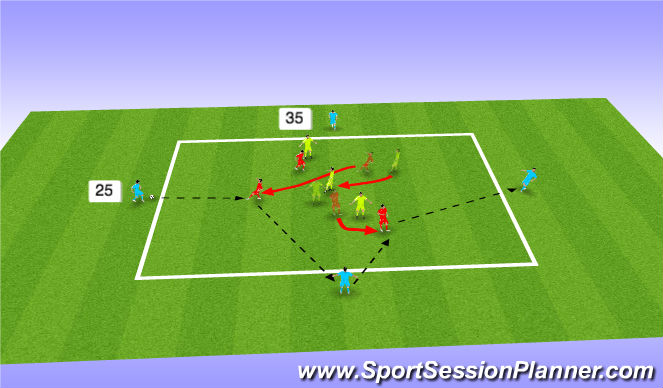 Football/Soccer Session Plan Drill (Colour): 3v3+4 Rondo