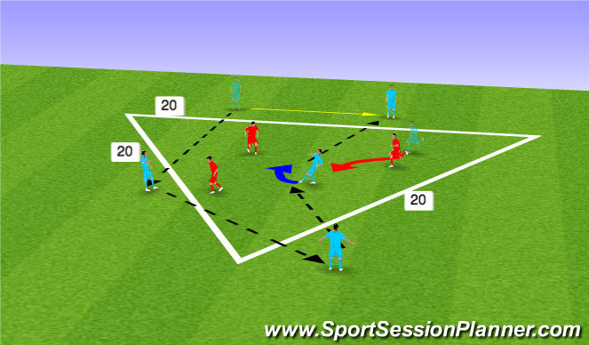 Football/Soccer Session Plan Drill (Colour): 4v3 in triangle