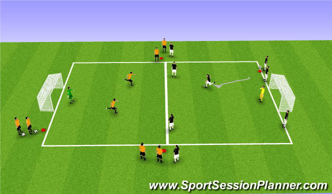 Football/Soccer Session Plan Drill (Colour): 3 v 2/4 v 3 Defending the Counter Attack