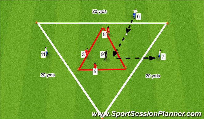 Football/Soccer Session Plan Drill (Colour): Small Sided Activity - Triangle Squared