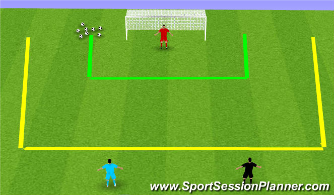 Football/Soccer Session Plan Drill (Colour): Power and Finesse