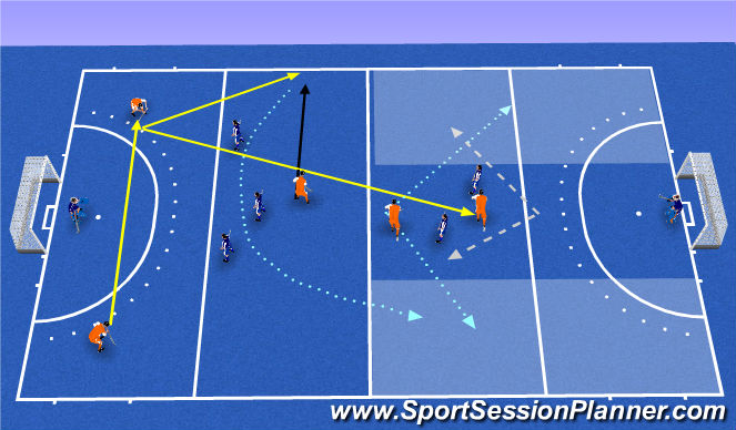 Hockey Session Plan Drill (Colour): outlet