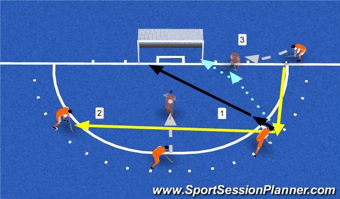 Hockey Session Plan Drill (Colour): pc off