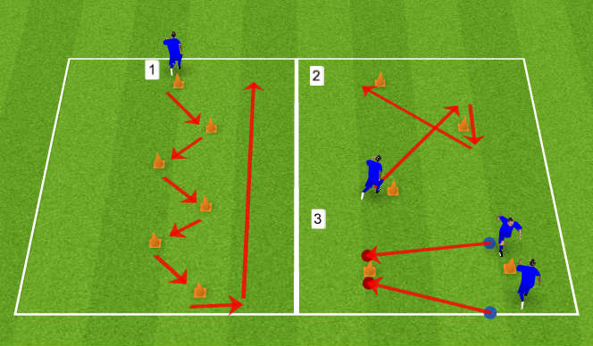 Football/Soccer Session Plan Drill (Colour): Recovery Rund