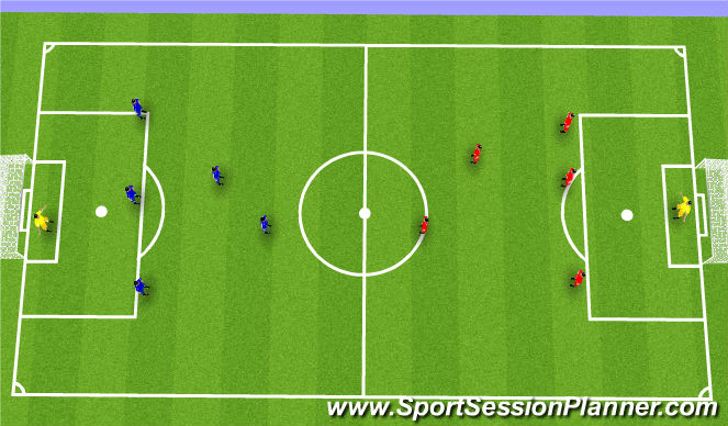 Football/Soccer Session Plan Drill (Colour): 6v6 SSG