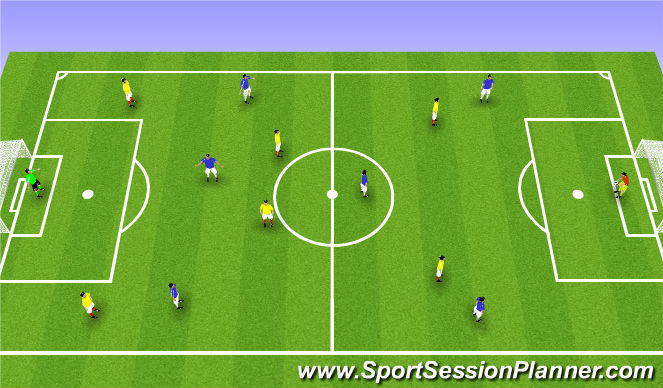 Football/Soccer Session Plan Drill (Colour): 7 vs. 7 Match