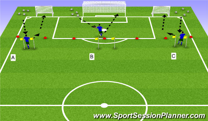Football/Soccer Session Plan Drill (Colour): Receiving to Shoot