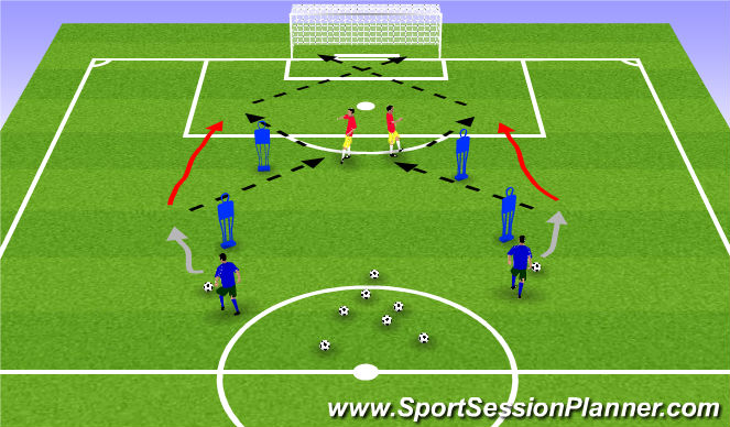 Football/Soccer Session Plan Drill (Colour): Skill, Combine, and Finish
