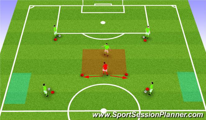 Football/Soccer Session Plan Drill (Colour): CM field training