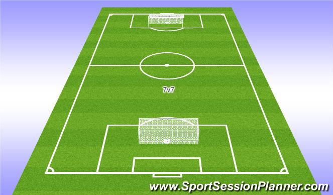 Football/Soccer Session Plan Drill (Colour): Short Side 7v7