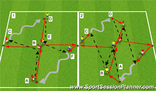 Football/Soccer Session Plan Drill (Colour): Passing & Receiving Activity