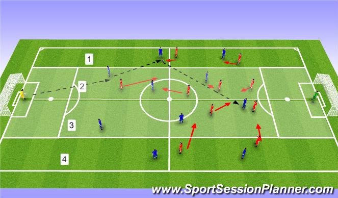 Football/Soccer Session Plan Drill (Colour): Οριζόντια Συμπαγές