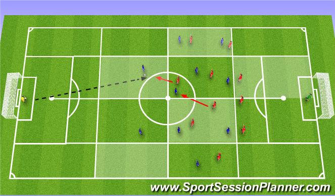 Football/Soccer Session Plan Drill (Colour): Κύριο Μέρος