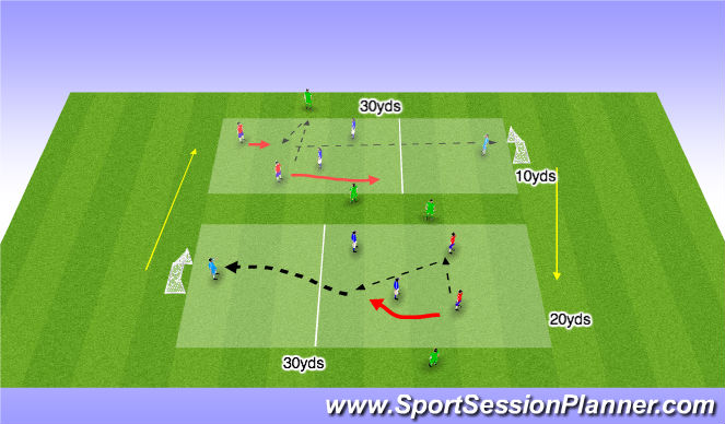 Football/Soccer Session Plan Drill (Colour): Shooting circuit 2