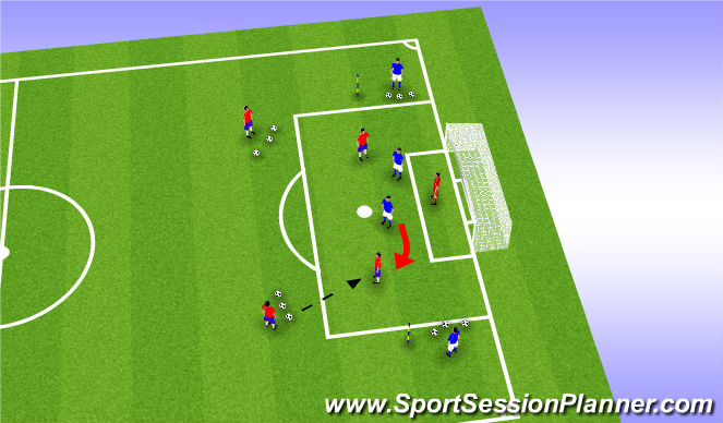 Football/Soccer Session Plan Drill (Colour): Duel! Competition