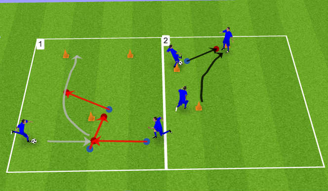 Football/Soccer Session Plan Drill (Colour): Closing Down