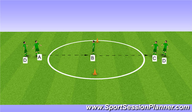 Football/Soccer Session Plan Drill (Colour): Passing & Turning