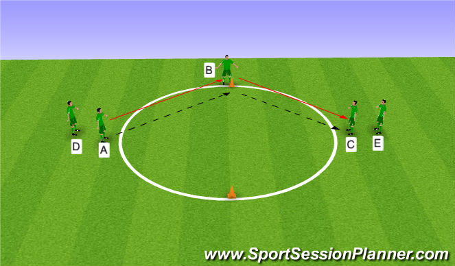 Football/Soccer Session Plan Drill (Colour): Passing & receiving using open body
