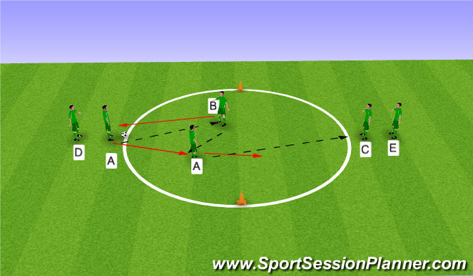 Football/Soccer Session Plan Drill (Colour): Passing, Movement and Combination