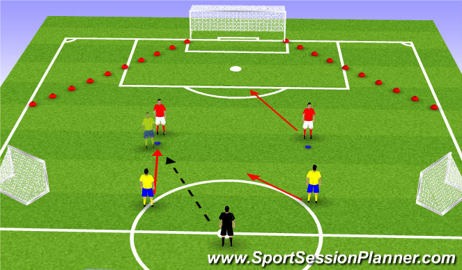 Football/Soccer Session Plan Drill (Colour): Center Back Training