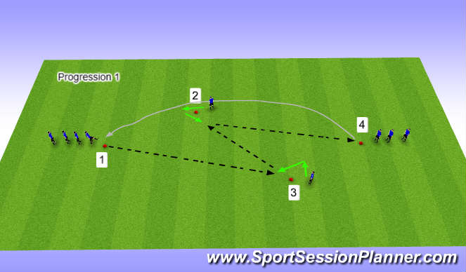 Football Circuit Training Drills http://www.sportsessionplanner.com/s/kZ3f/Union-Boys-Circuit-Training-1.30.2013.html