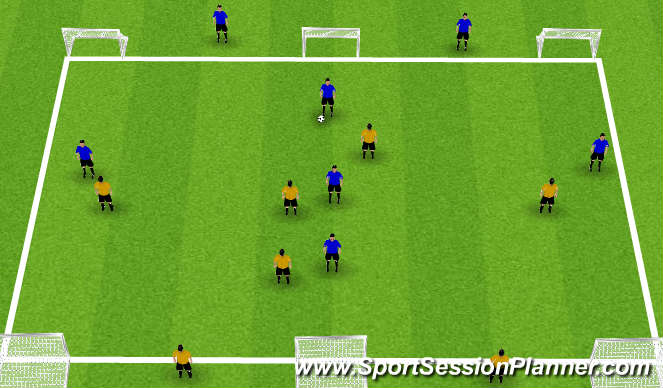 Football/Soccer Session Plan Drill (Colour): Switching point of attack