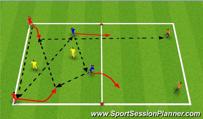 Football/Soccer Session Plan Drill (Colour): Leikræn þjálfun1: