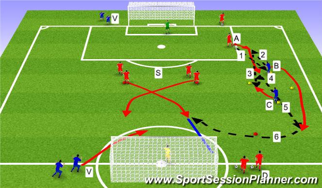 Football/Soccer Session Plan Drill (Colour): Leikræn þjálfun2: