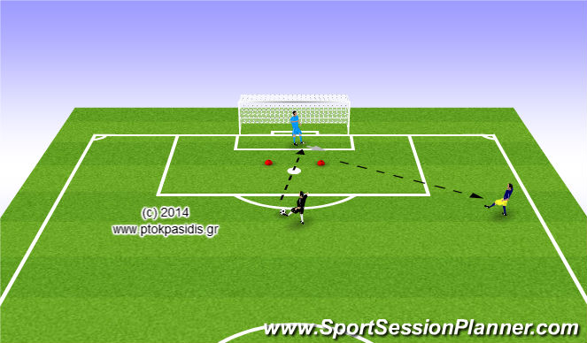 Football/Soccer Session Plan Drill (Colour): Πάσες Ακριβείας