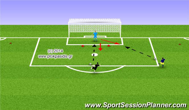 Football/Soccer Session Plan Drill (Colour): Λειτουργική παιχνιδιού Ρεαλιστικά ( Χειρισμός / Αποκρούσεις / θέση)