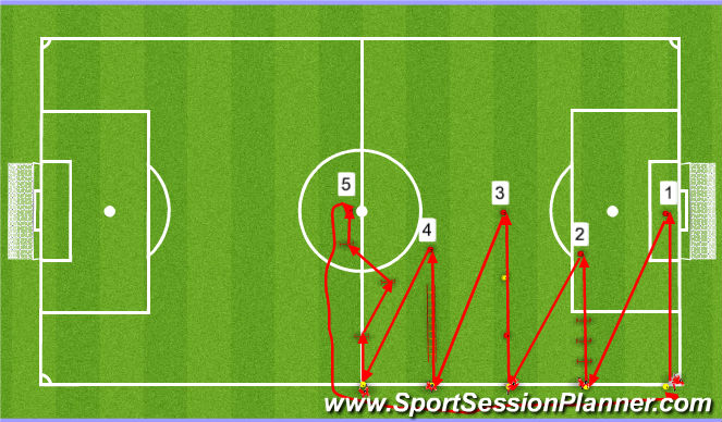 Football/Soccer Session Plan Drill (Colour): Upphitun1: