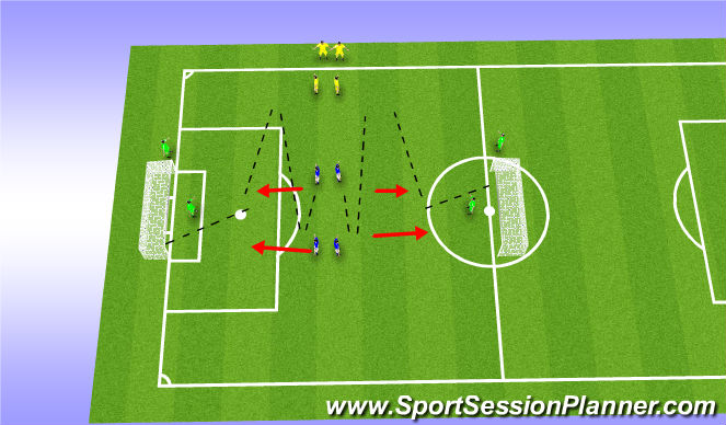 Football/Soccer Session Plan Drill (Colour): 3 Team - Crossing Game