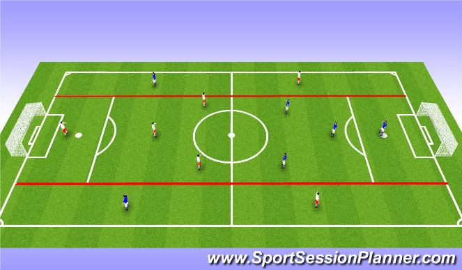 Football/Soccer Session Plan Drill (Colour): SSG - Conditions