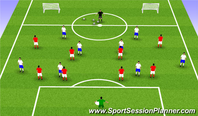Football/Soccer Session Plan Drill (Colour): Phase III