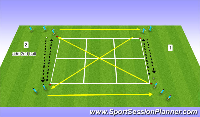Football/Soccer Session Plan Drill (Colour): Passing movement in square