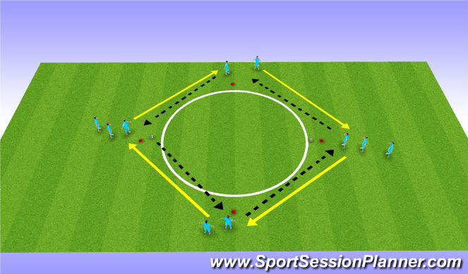 Football/Soccer Session Plan Drill (Colour): Passing movment in diamond