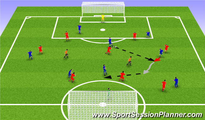 Football/Soccer Session Plan Drill (Colour): Skilyrtur leikur: