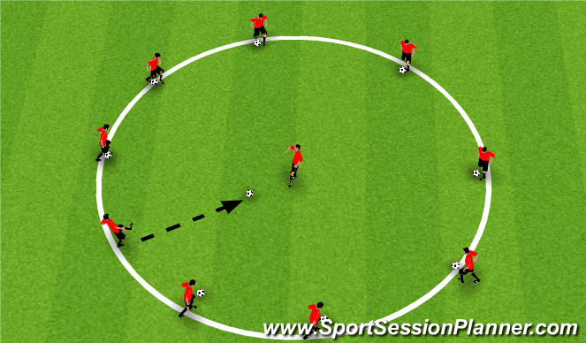 Football/Soccer Session Plan Drill (Colour): SI Ball Mastery