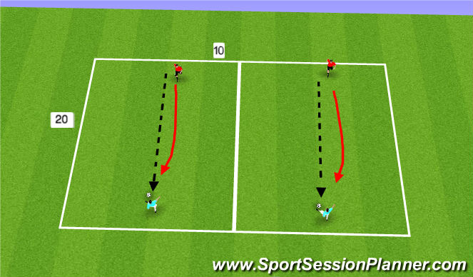 Football/Soccer Session Plan Drill (Colour): SII 1v1s, 2v2s