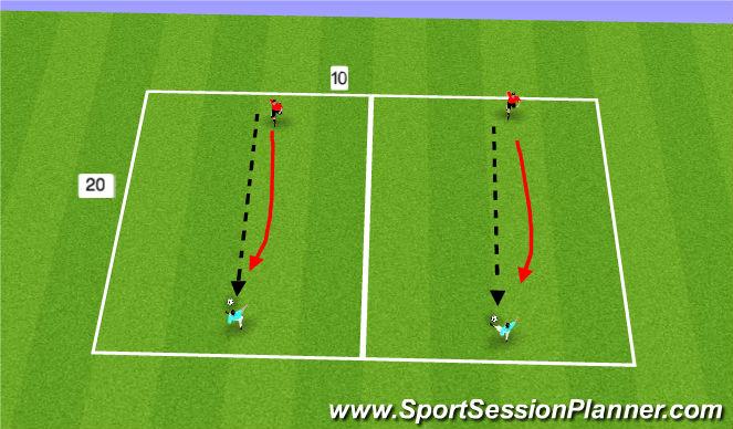 Football/Soccer Session Plan Drill (Colour): SII 1v1s, 2v2s