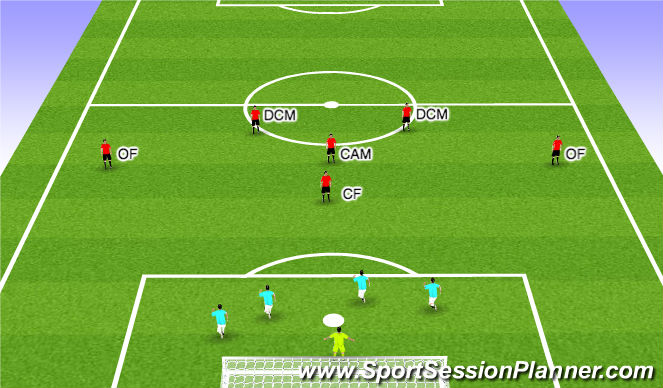 Football/Soccer Session Plan Drill (Colour): SIII Attacking 6v4
