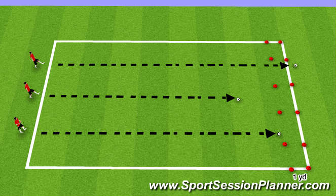 Football/Soccer Session Plan Drill (Colour): Edge of the World