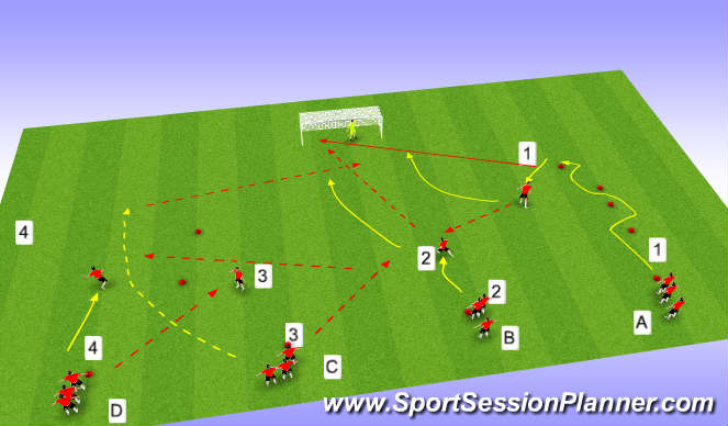 Football/Soccer Session Plan Drill (Colour): Shooting
